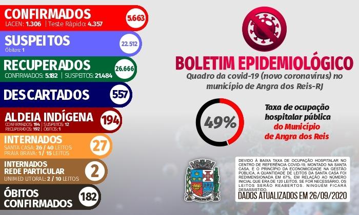 Boletim Epidemiológico – 26 de setembro