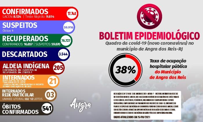 Boletim Epidemiológico – 25 de setembro